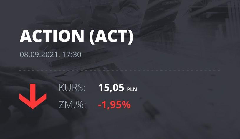 Notowania akcji spółki Action S.A. z 8 września 2021 roku