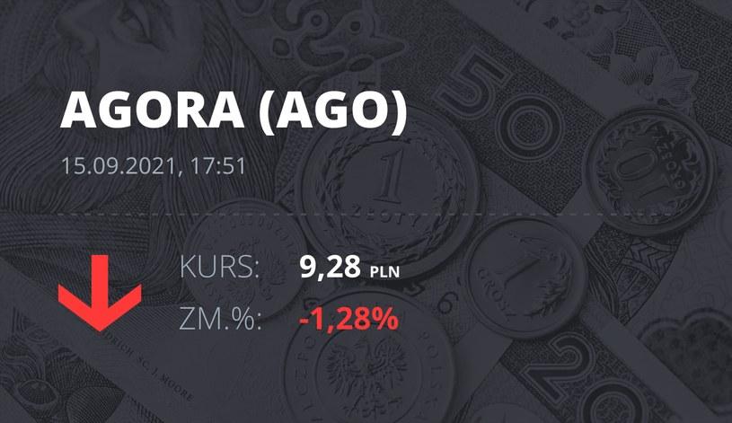 Notowania akcji spółki Agora z 15 września 2021 roku