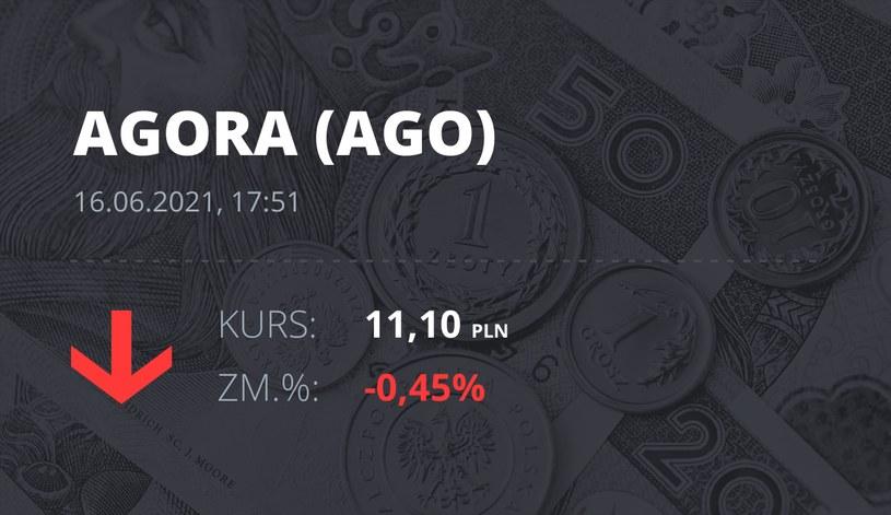 Notowania akcji spółki Agora z 16 czerwca 2021 roku