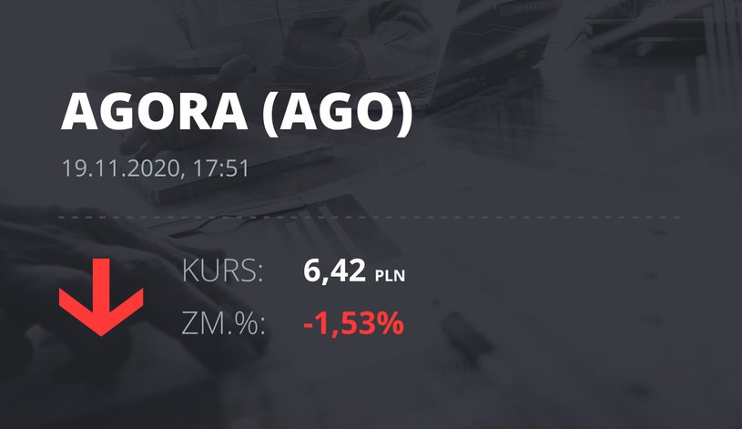 Notowania akcji spółki Agora z 19 listopada 2020 roku