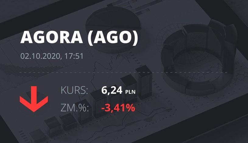 Notowania akcji spółki Agora z 2 października 2020 roku