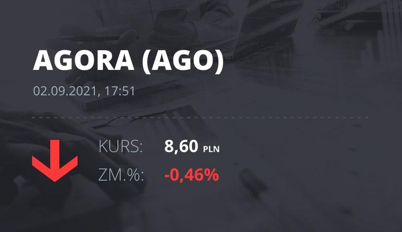 Notowania akcji spółki Agora z 2 września 2021 roku