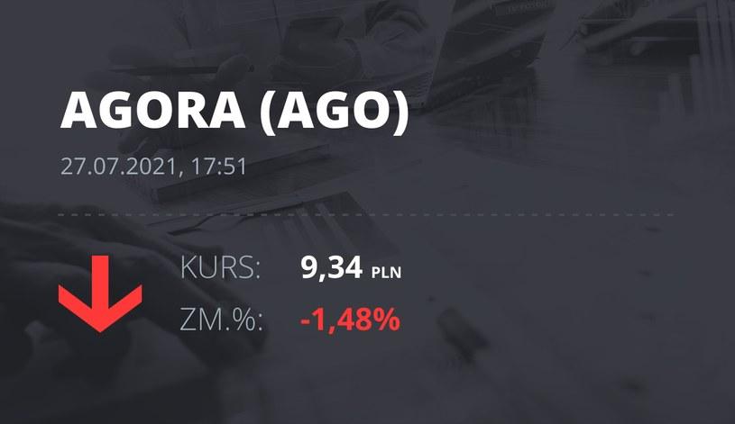 Notowania akcji spółki Agora z 27 lipca 2021 roku