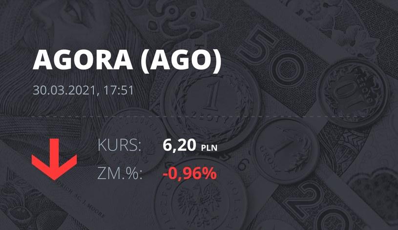 Notowania akcji spółki Agora z 30 marca 2021 roku