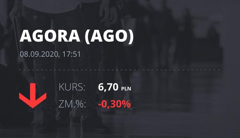 Notowania akcji spółki Agora z 8 września 2020 roku