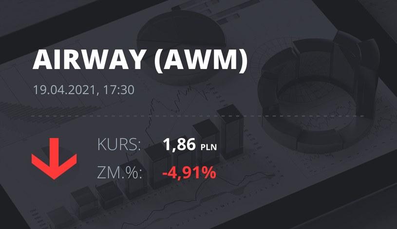Notowania akcji spółki AirWay Medix S.A. z 19 kwietnia 2021 roku