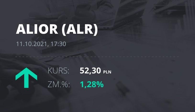 Notowania akcji spółki Alior Bank z 11 października 2021 roku