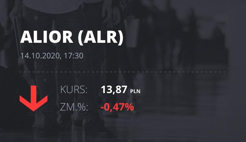 Notowania akcji spółki Alior Bank z 14 października 2020 roku