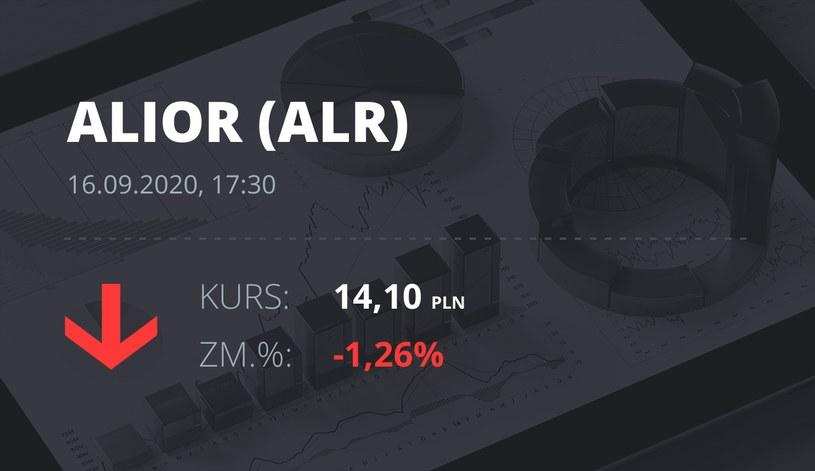 Notowania akcji spółki Alior Bank z 16 września 2020 roku