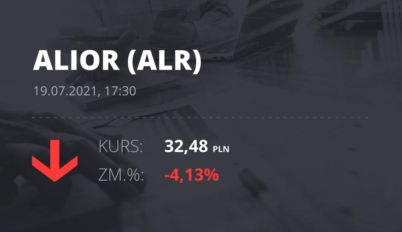 Notowania akcji spółki Alior Bank z 19 lipca 2021 roku