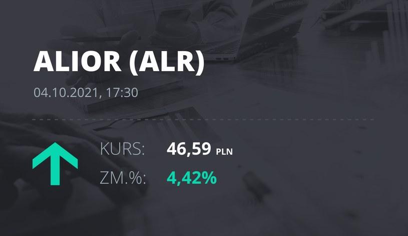 Notowania akcji spółki Alior Bank z 4 października 2021 roku