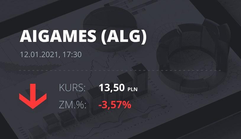 Notowania akcji spółki All in! Games S.A. z 12 stycznia 2021 roku