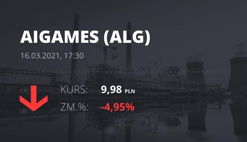 Notowania akcji spółki All in! Games S.A. z 16 marca 2021 roku
