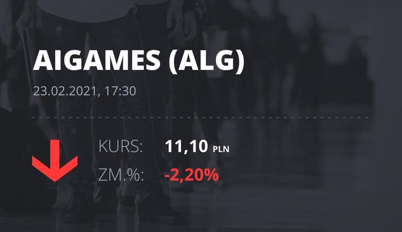 Notowania akcji spółki All in! Games S.A. z 23 lutego 2021 roku