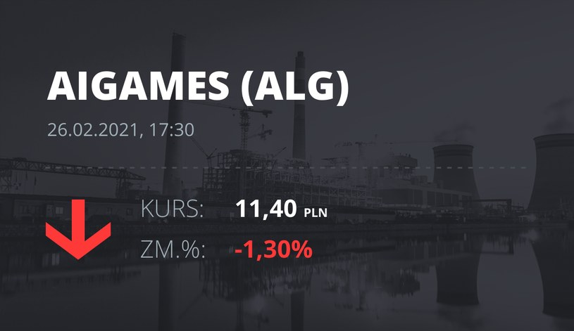 Notowania akcji spółki All in! Games S.A. z 26 lutego 2021 roku