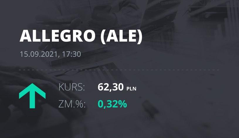 Notowania akcji spółki Allegro.eu Societe Anonyme z 15 września 2021 roku