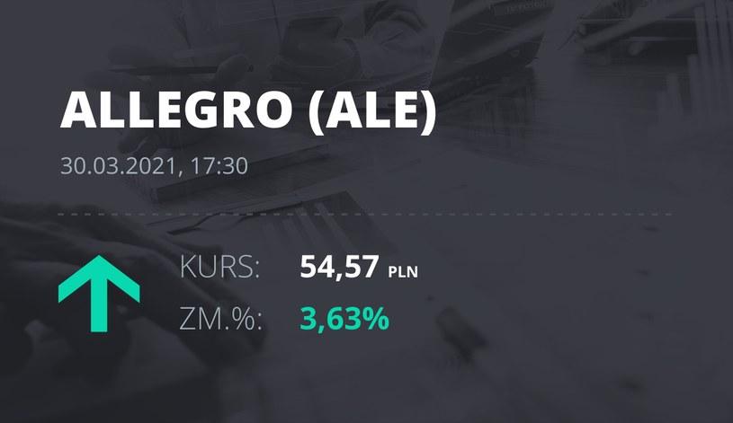 Notowania akcji spółki Allegro.eu Societe Anonyme z 30 marca 2021 roku