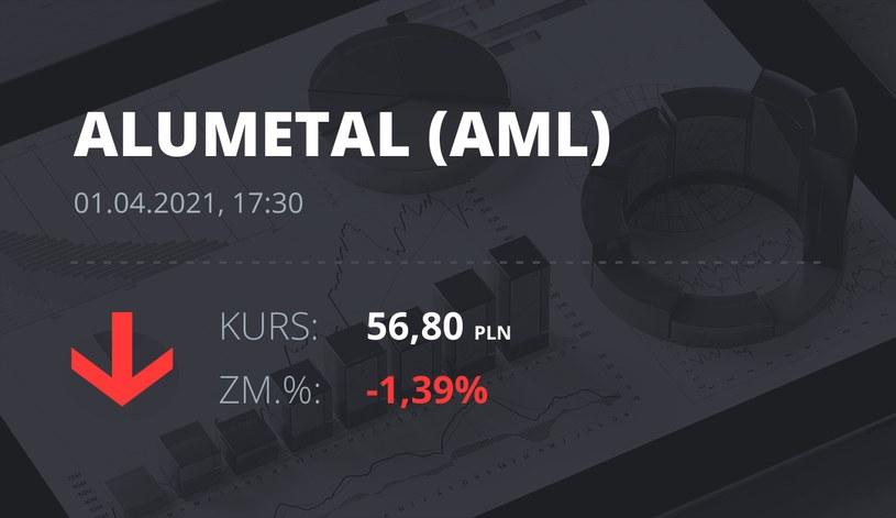 Notowania akcji spółki Alumetal z 1 kwietnia 2021 roku