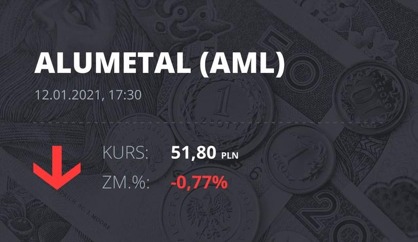 Notowania akcji spółki Alumetal z 12 stycznia 2021 roku