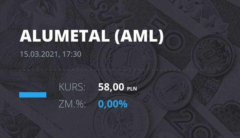 Notowania akcji spółki Alumetal z 15 marca 2021 roku