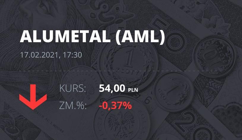 Notowania akcji spółki Alumetal z 17 lutego 2021 roku