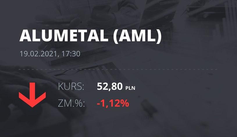 Notowania akcji spółki Alumetal z 19 lutego 2021 roku