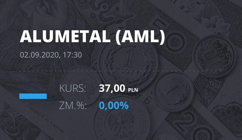 Notowania akcji spółki Alumetal z 2 września 2020 roku