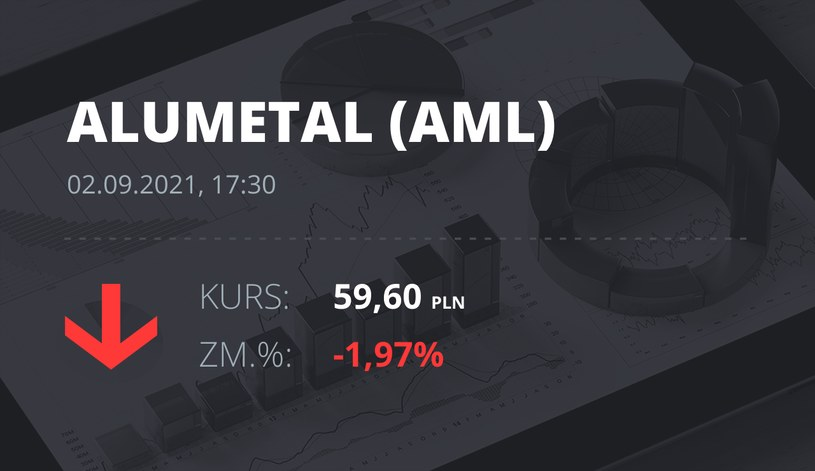 Notowania akcji spółki Alumetal z 2 września 2021 roku