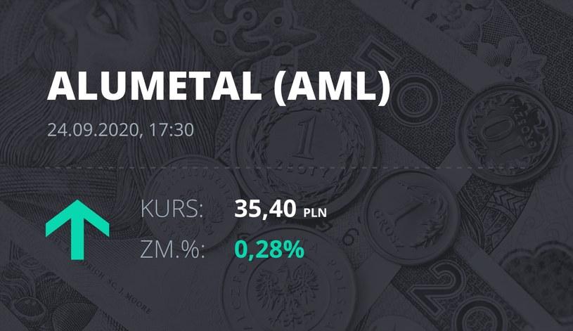 Notowania akcji spółki Alumetal z 24 września 2020 roku