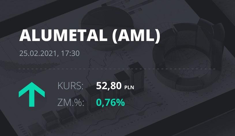 Notowania akcji spółki Alumetal z 25 lutego 2021 roku