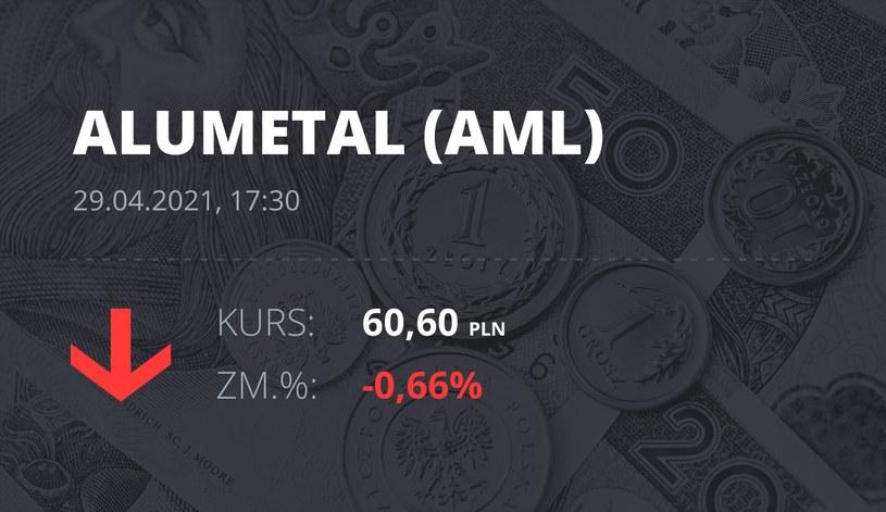 Notowania akcji spółki Alumetal z 29 kwietnia 2021 roku