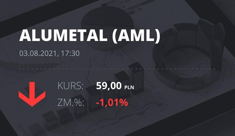 Notowania akcji spółki Alumetal z 3 sierpnia 2021 roku