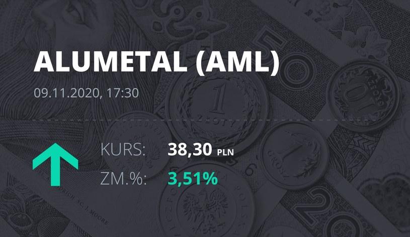 Notowania akcji spółki Alumetal z 9 listopada 2020 roku