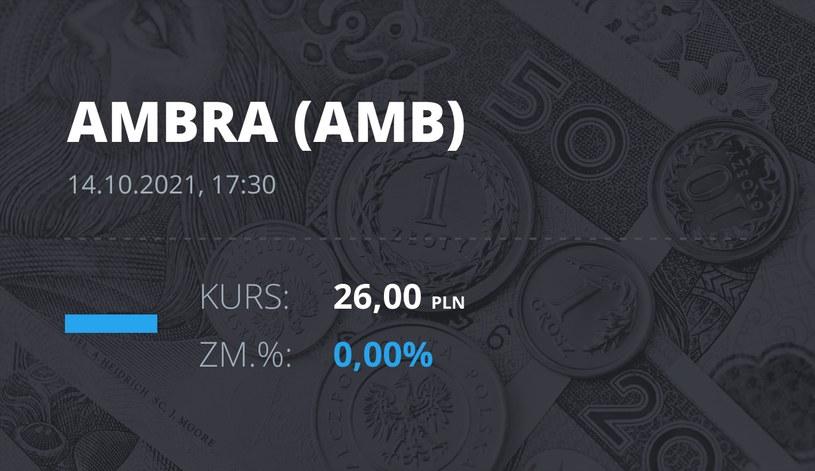 Notowania akcji spółki Ambra z 14 października 2021 roku