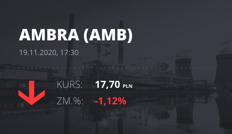 Notowania akcji spółki Ambra z 19 listopada 2020 roku