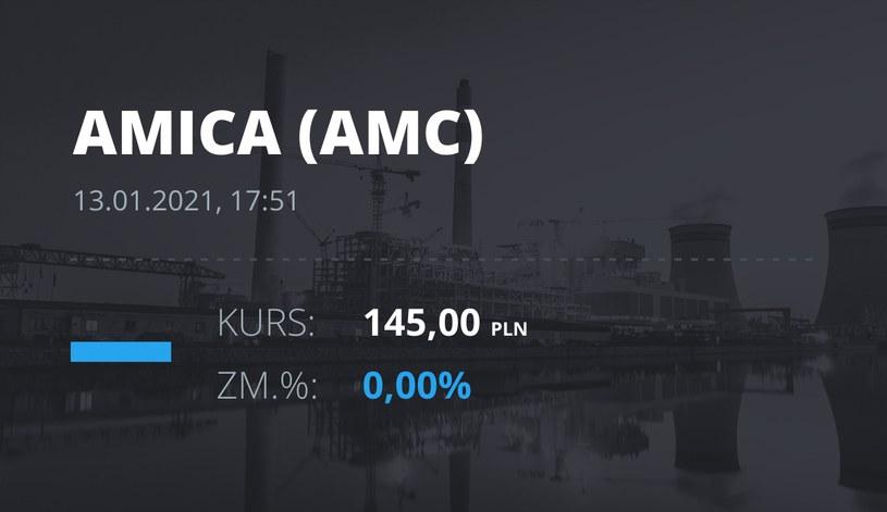 Notowania akcji spółki Amica z 13 stycznia 2021 roku