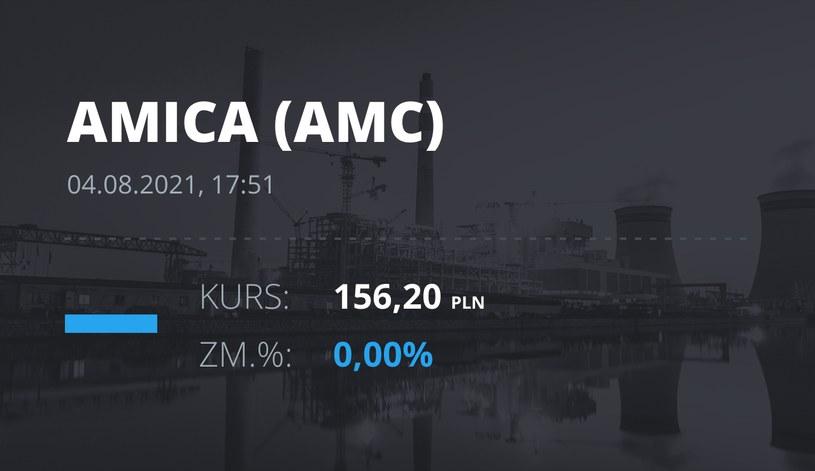 Notowania akcji spółki Amica z 4 sierpnia 2021 roku