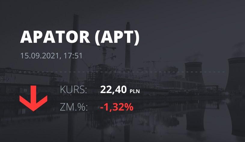 Notowania akcji spółki Apator z 15 września 2021 roku