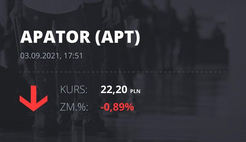 Notowania akcji spółki Apator z 3 września 2021 roku