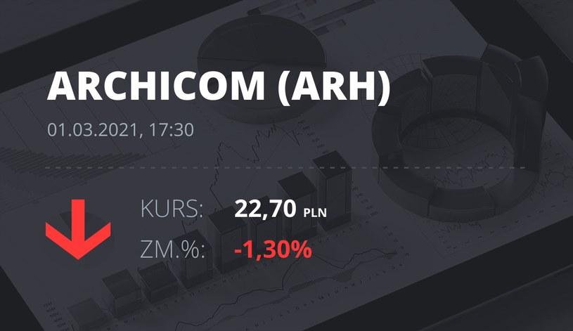 Notowania akcji spółki Archicom S.A. z 1 marca 2021 roku