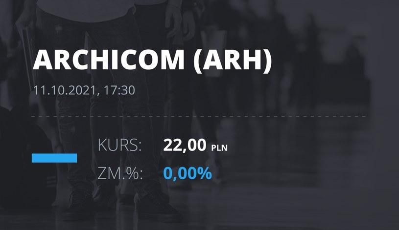 Notowania akcji spółki Archicom S.A. z 11 października 2021 roku
