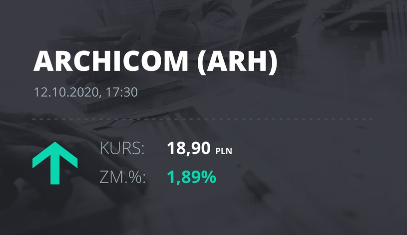 Notowania akcji spółki Archicom S.A. z 12 października 2020 roku