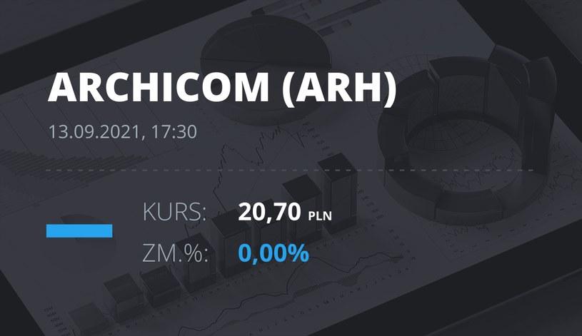 Notowania akcji spółki Archicom S.A. z 13 września 2021 roku