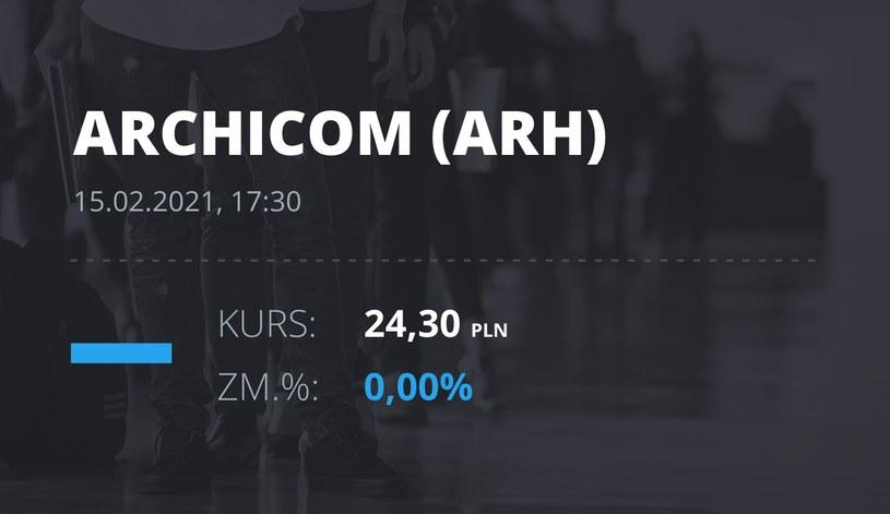 Notowania akcji spółki Archicom S.A. z 15 lutego 2021 roku