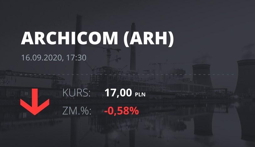 Notowania akcji spółki Archicom S.A. z 16 września 2020 roku