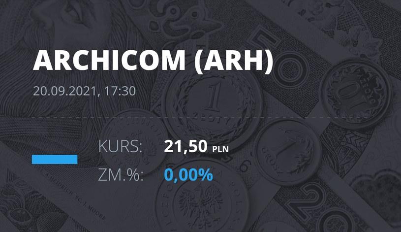 Notowania akcji spółki Archicom S.A. z 20 września 2021 roku