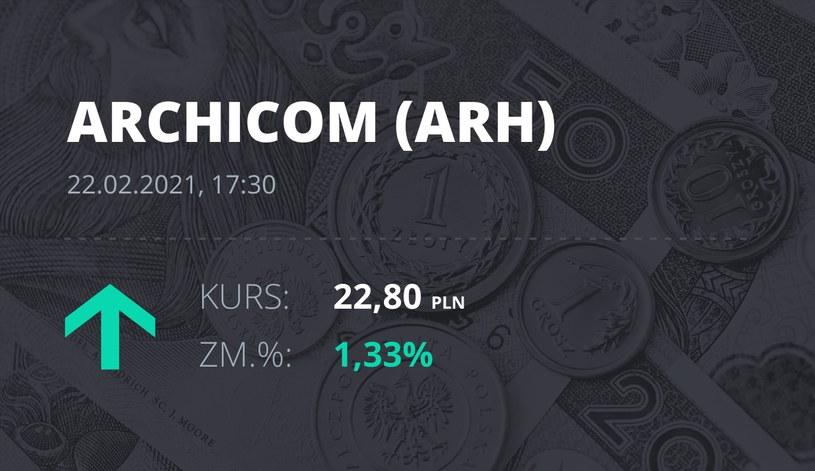 Notowania akcji spółki Archicom S.A. z 22 lutego 2021 roku