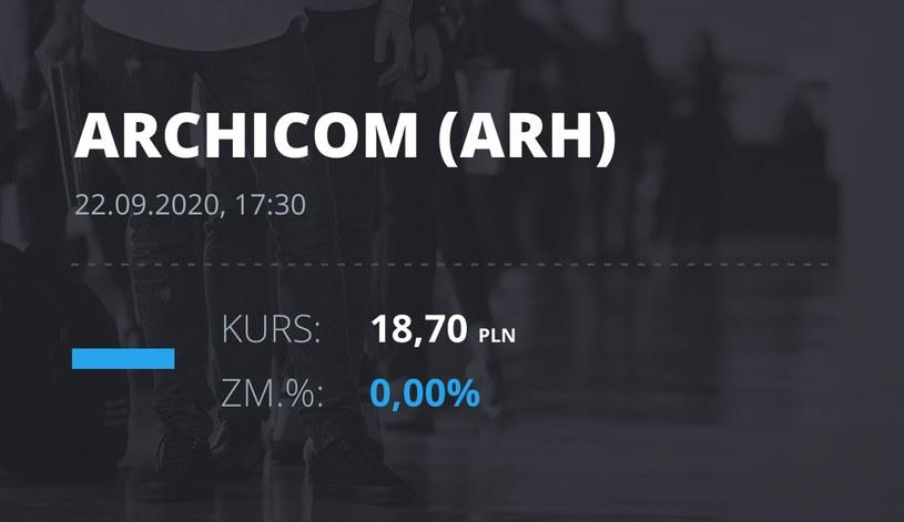 Notowania akcji spółki Archicom S.A. z 22 września 2020 roku