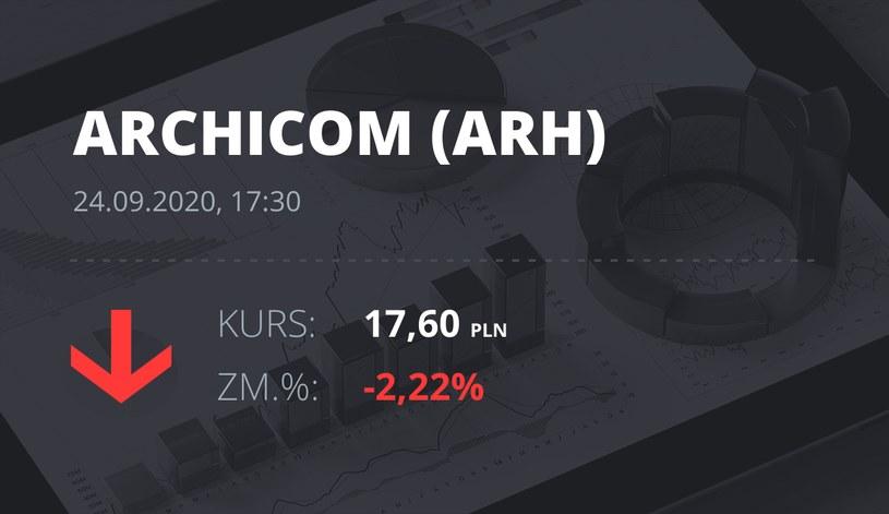 Notowania akcji spółki Archicom S.A. z 24 września 2020 roku