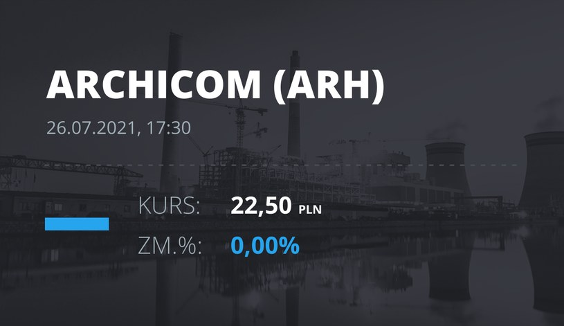 Notowania akcji spółki Archicom S.A. z 26 lipca 2021 roku